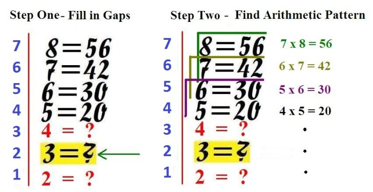 Solving the Genius Meme Steps 1 & 2